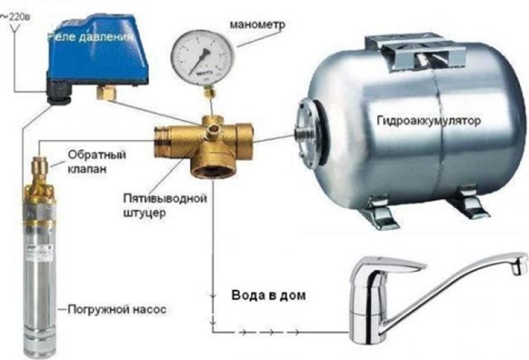 Water Pump Pressure Switch Wiring Diagram from kts54.ru